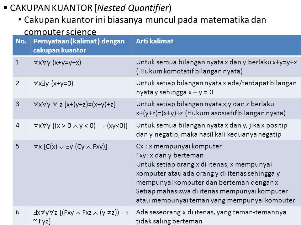 CAKUPAN KUANTOR [Nested Quantifier)